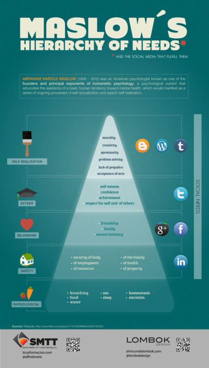 inspiring infographics